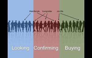 behavioral marketing