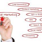 A look at Digital Marketing